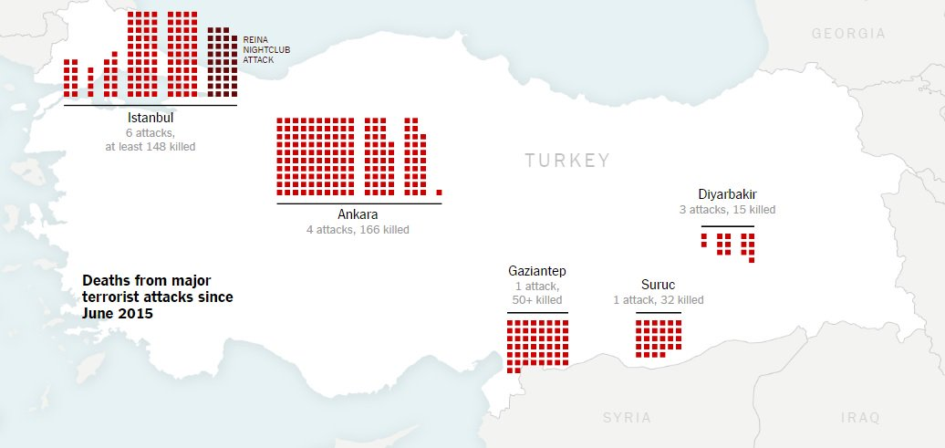 TURQUIE : Economie, politique, diplomatie... - Page 6 C1E-8lvXEAAF8Dq