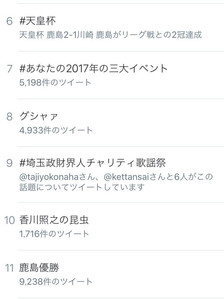 トレンド、あがってきてます。#埼玉政財界人チャリティ歌謡祭 https://t.co/in6Pw2hlPY