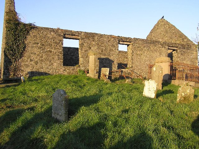 Jan 1 Feast of Colmán Muilinn (of the mill) of Daire Cáecháin (Derrykeighan #Antrim); 5th-6thc links [Kenneth Allen] https://t.co/7DbLtfJwRi