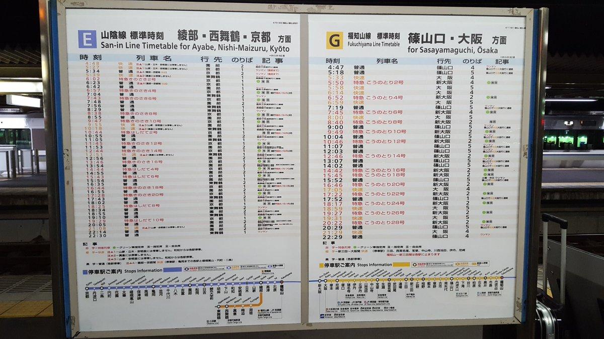 福知山駅、基本特急ばっかり https://t.co/QVYuWo4Cs5
