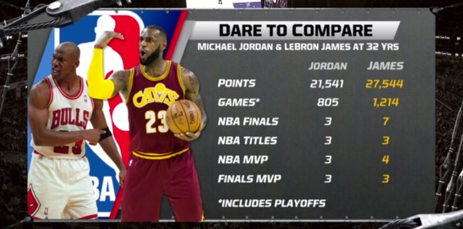 a comparison between the athleticism of michael jordan and lebron james Kobe bryant vs lebron james: comparison  along with legends like michael jordan  that too when it is about who is better in a one-on-one comparison between.