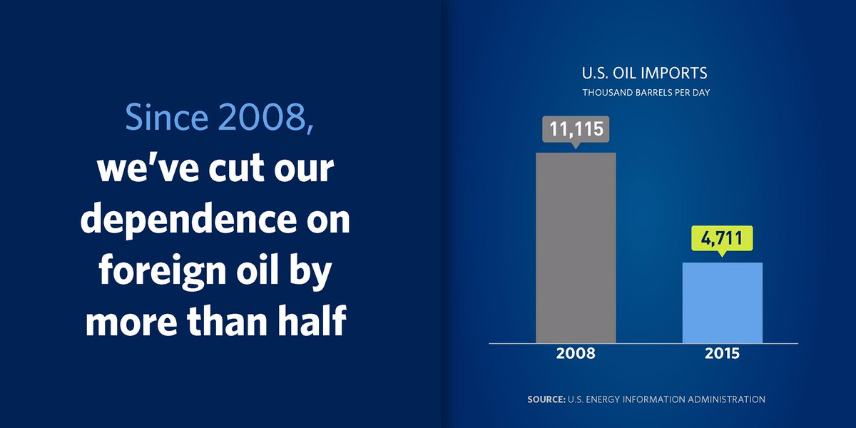 We traded foreign oil for clean energy, we doubled fuel efficiency standards, & we acted on a global scale to save the one planet we've got.