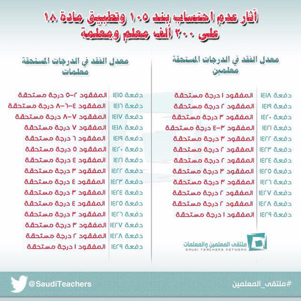 ملتقى المعلمين والمعلمات على تويتر احتساب بند ١٠٥ كخدمه