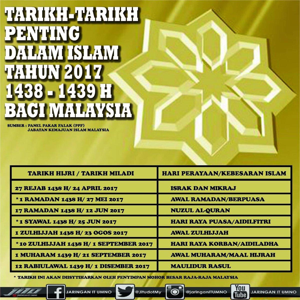 Ahmad B Maslan On Twitter Tarikh2 Penting Dlm Islam Utk Tahun 2017 Utk 1 Ramadhan 2 Hari Raya Akan Diumum Oleh Penyimpan Mohor Besar Raja2 Melayu Sumber Jakim Https T Co Huy2b0hvz2