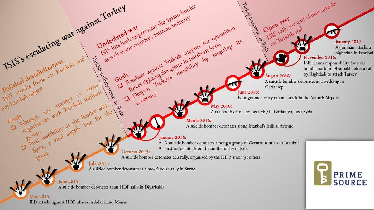 Izmir - [BIZPOL] Törökország - Page 3 C1KhmUuWgAEIk6I
