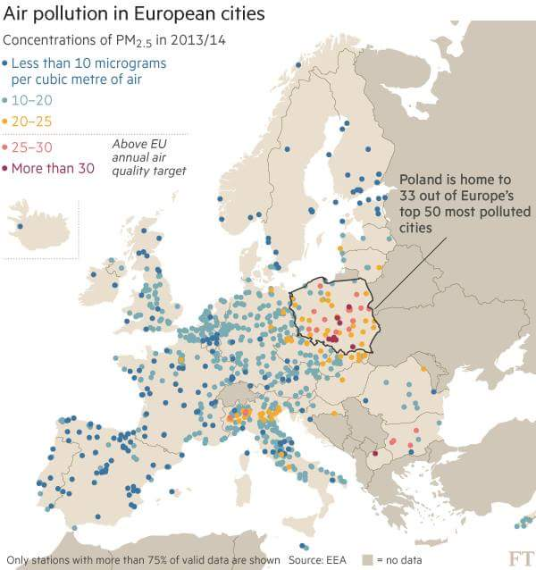 Poland is home to 33 out of Europe's top 50 most polluted cities: FT