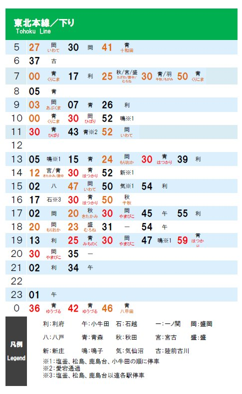 仙台 駅 時刻 表