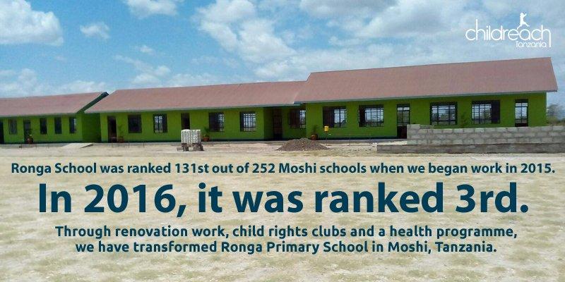 Thumbnail for Transforming lives in Tanzania