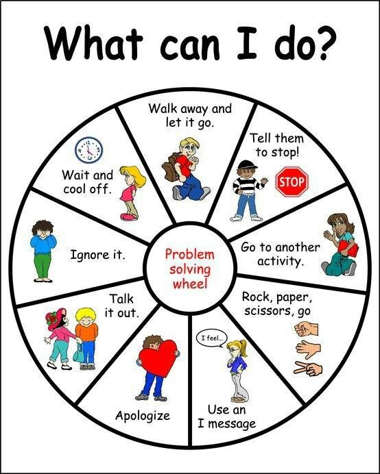 Dr Michele Borba on Twitter Conflict Resolution Teaching Kids – Conflict Resolution Worksheets for Kids