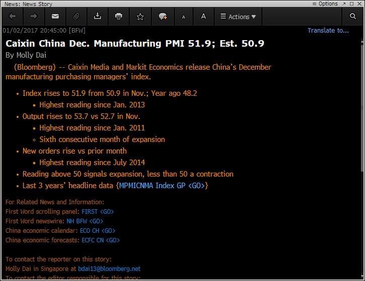 John M Spallanzani On Twitter Caixin China Dec Manufacturing