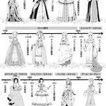 どの時代も個性的で洒落てる!ドレスの歴史をまとめたものがこれ!