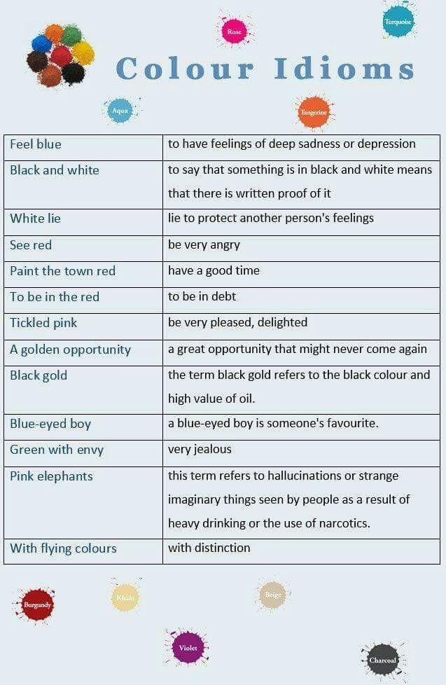 Modi di dire, il DNA di una lingua #learnlanguages #EnglishIdioms #colours #English<br>http://pic.twitter.com/ULz3ROWifT