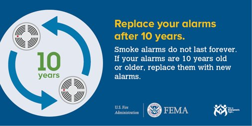 It's a fact: if your smoke alarm was installed before January 3, 2007 it needs to be replaced! https://t.co/WjmEZ6sk7X