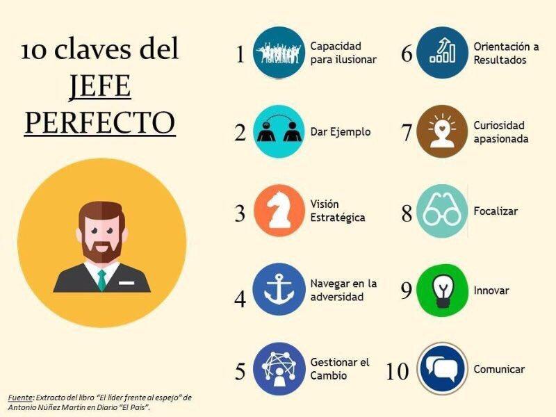 """Las 10 claves del jefe perfecto ... del libro """"El directivo frente el espejo"""" de Antonio Nuñez https://t.co/dNuzRhpnjd"""