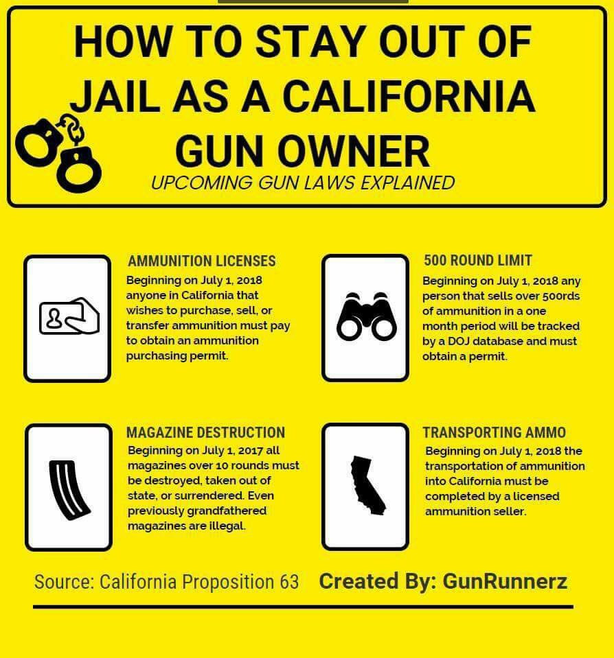 how to get a gun collectors license in california
