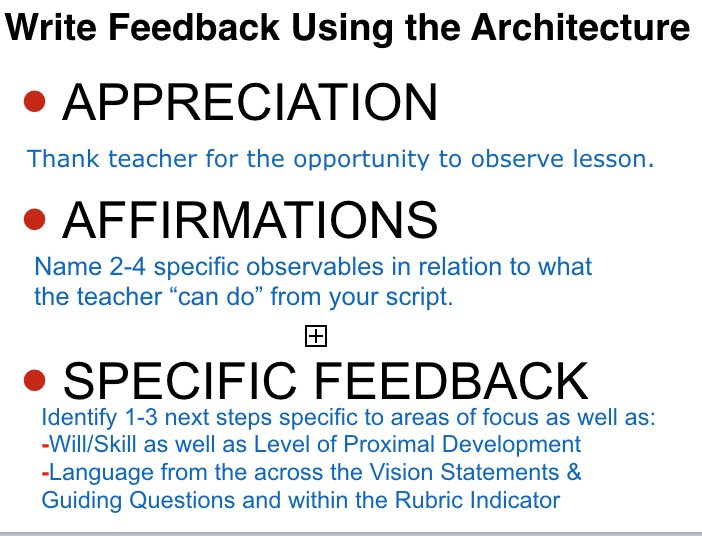 Feedback architecture that has helped may administrators (and teachers) organize their thinking surrounding feedback. #miched @massp https://t.co/IgXfmAcXnF