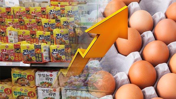 ['계란·라면만 오른게 아니다'…빙과·세제·건전지·생리대까지] 지난해 연말 이후 계란, 라면, 맥주, 빵 등의 가격이 줄줄이 오르면서 서민 생활물가 관리에 '비상'이 걸렸습니다. https://t.co/r5lcTr2Xx6