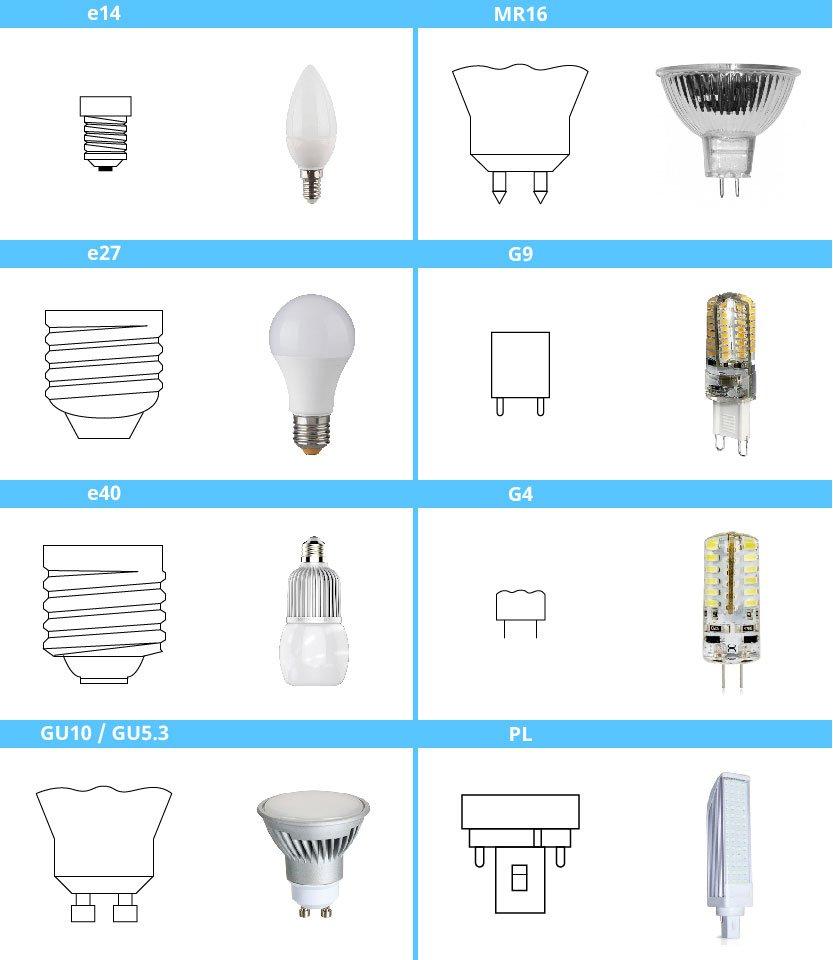 Casquillo on - Tipos de lamparas ...