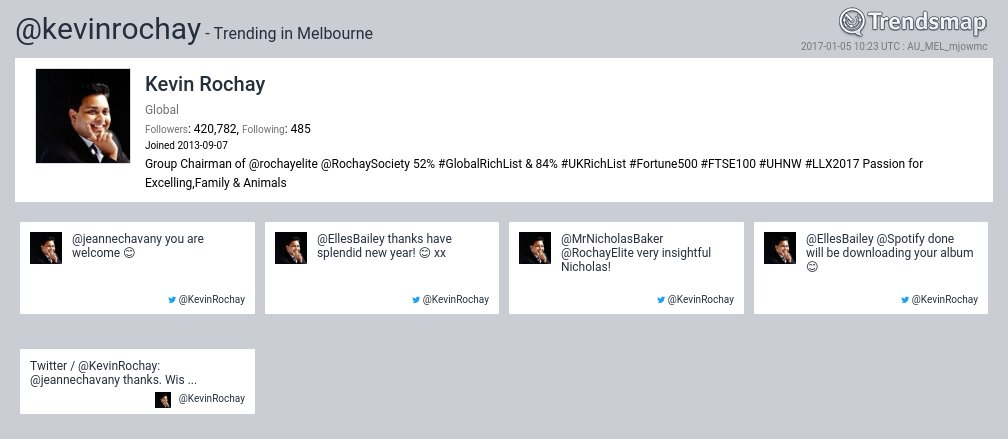 Kevin Rochay, @kevinrochay is now trending in #Melbourne  https://t.co/kBAb2jy5zG https://t.co/0HaS4bDfWH