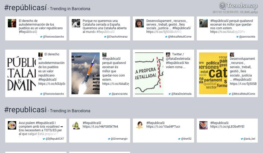 #repúblicasí es ahora una tendencia en #Barcelona  https://t.co/pe5rz6oJ9a https://t.co/15DJPwZ57D