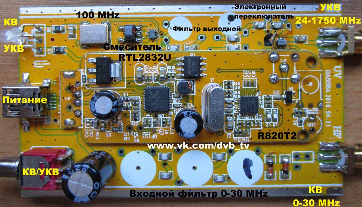 Worlds Smallest Hf Receiverquot Kn0ck Integrated Rtlsdr Upconverter C1 Ckztxcaabzxp