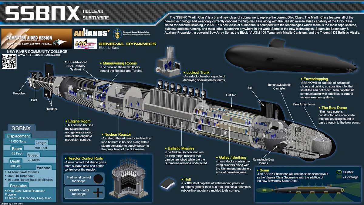 Pentagon approves $126 billion SSBNX  - 12 ballistic missile submarines project   https://t.co/GVezSURhZN https://t.co/Fp0onAbJ7V