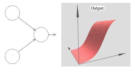 download Protonendotierung von Silizium: Untersuchung und Modellierung protoneninduzierter