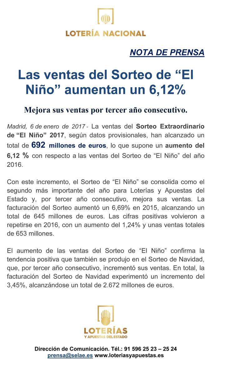 worksheet El Nino Worksheet del estado on twitter las ventas sorteo de aumentan un