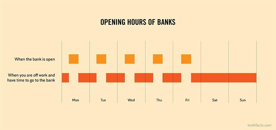Bank logic. https://t.co/uahQVWZfyE
