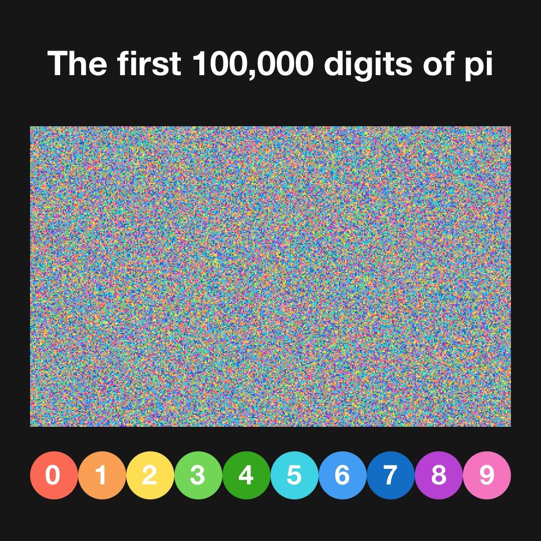 World record computation of pi with 224 trillion decimal digits