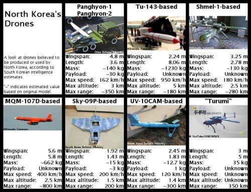 كوريا الشمالية,,,متابعات عسكرية C1iF0oBUcAAqHJC
