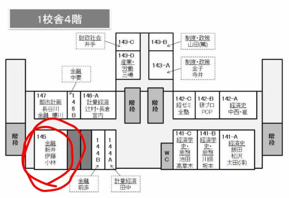 小林慶一郎研究会2018