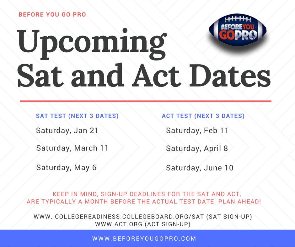 Sat signup dates