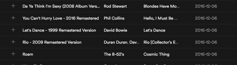 duran duran rio album playlist