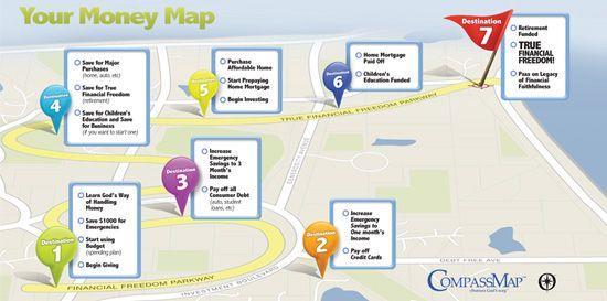 Compass Money Map The Hibbard Group (@theHibbardGroup)   Twitter Compass Money Map