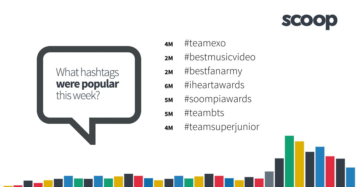 This week&#39;s popular hashtags: #teamexo, #bestmusicvideo, #bestfanarmy, #iheartawards, #soompiawards, #teambts and #teamsuperjunior<br>http://pic.twitter.com/O3cYCNWjis