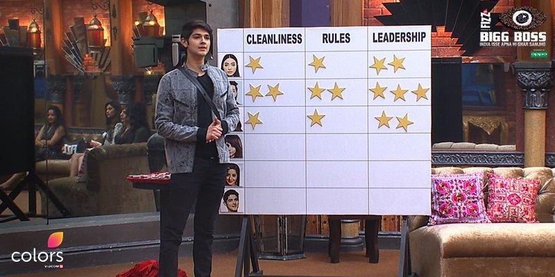 Bigg Boss 10 Episode Review- बिग बॉस 10 एपिसोड रिव्यू : सलमान खान ने लिया सबका टेस्ट, जानिये कौन हुआ पास और कौन फेल !