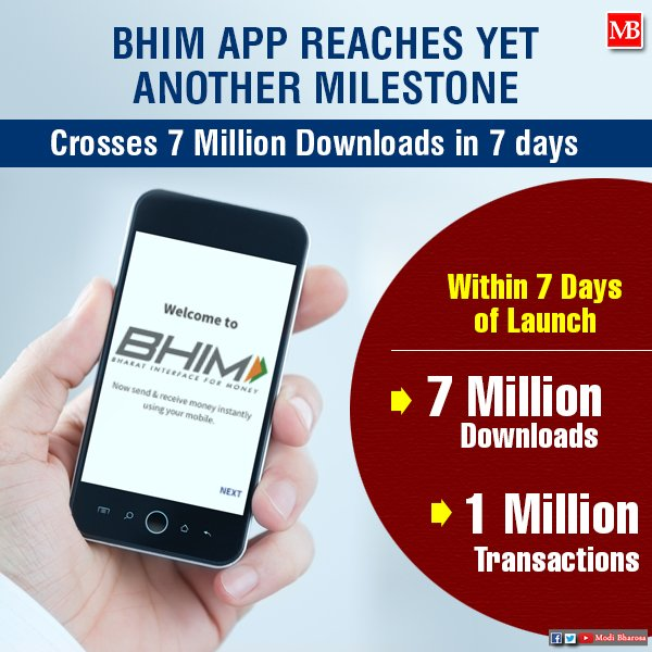 #BHIMApp changing the face of digital economy <br>http://pic.twitter.com/hB5rZGdI89