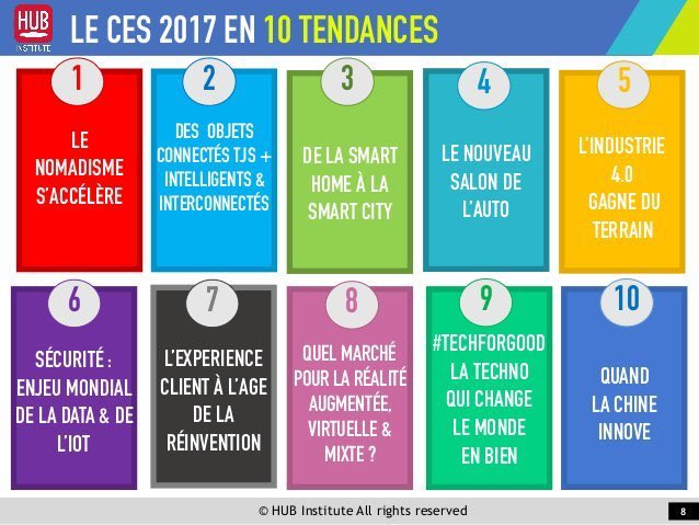 #BestOf  Le #CES2017 en 10 tendances :   http:// hubs.ly/H05NNyD0  &nbsp;   @HUBInstitute @909c #IoT #smartcity #VR @JonathanYvonne<br>http://pic.twitter.com/9Zfy7If9uk