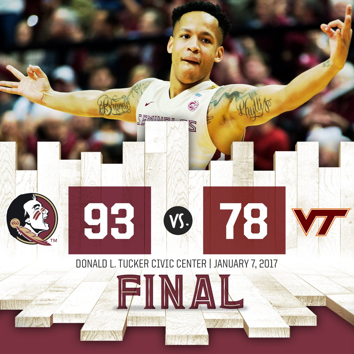 FINAL!  #Noles beat Virginia Tech for their 11th win in a row! https://t.co/GYrALk6QX1