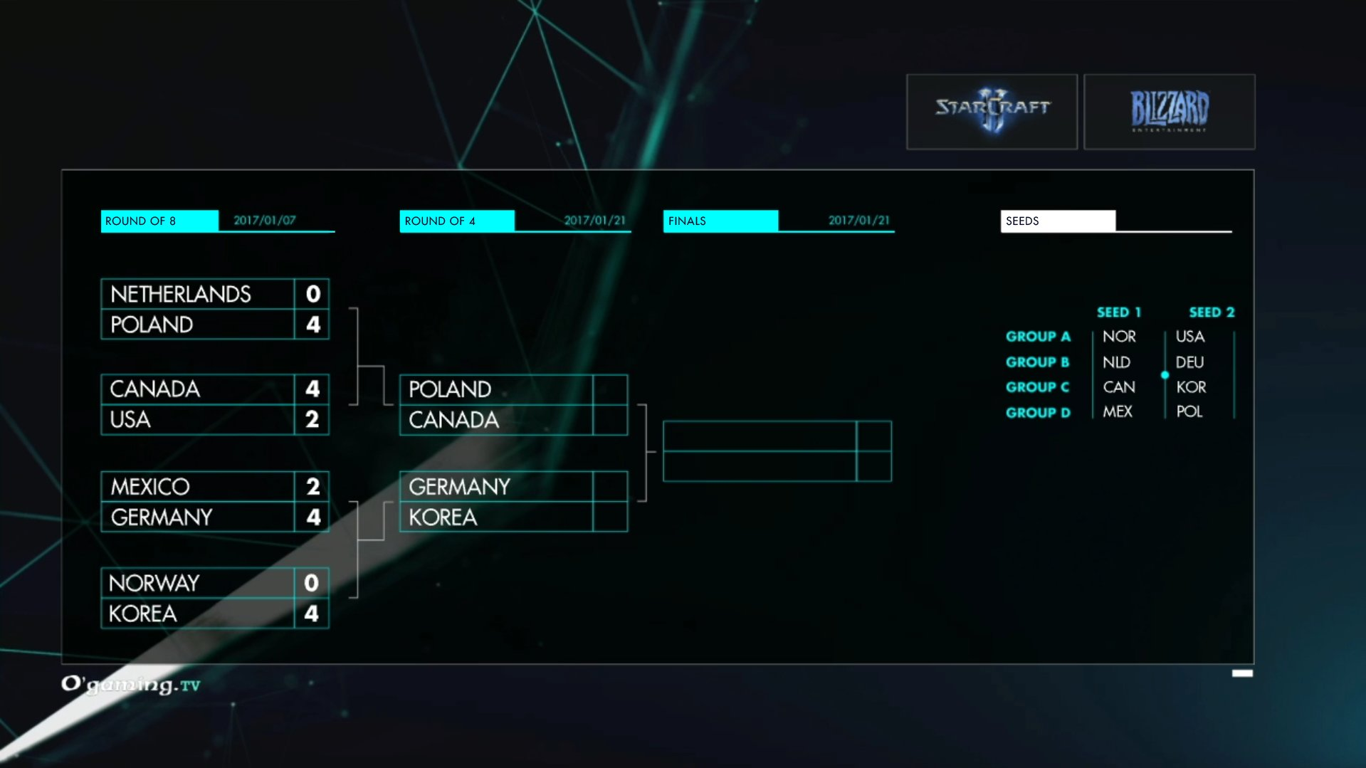 NWIV_Finals