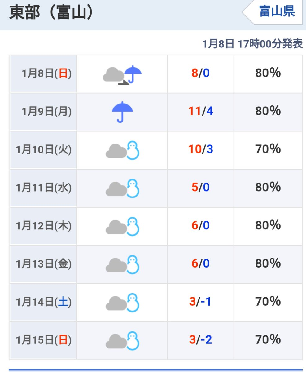 日間 10 富山 天気