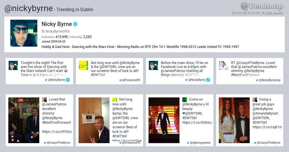 Nicky Byrne, @nickybyrne is now trending in #Dublin  https://t.co/YUAyI2kMFl https://t.co/yCu8qHaWNy