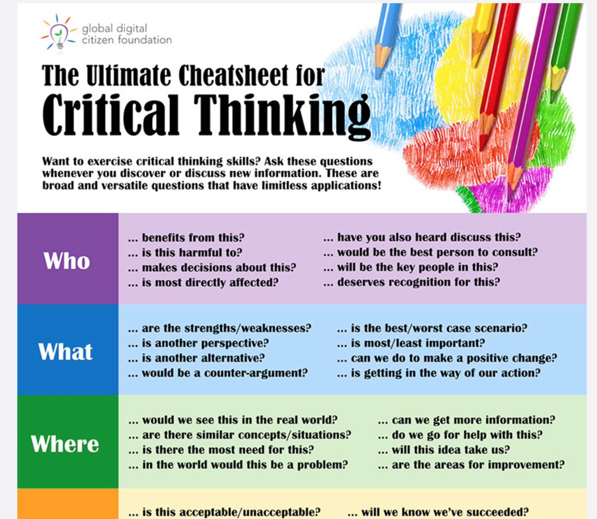 critical thinking discussion questions Discussion guide: intro to the water crisis currently in order to start thinking about how to be part of the solution the most basic level we encourage you to have a thoughtful conversation about this global crisis with the help of the questions below: 1.