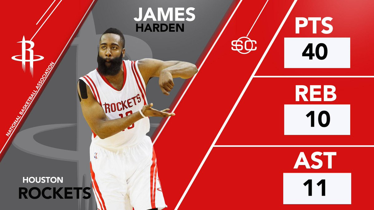 18f5d5f5d9b james harden records his 2nd 40 pt triple double this season only russell  westbrook has more