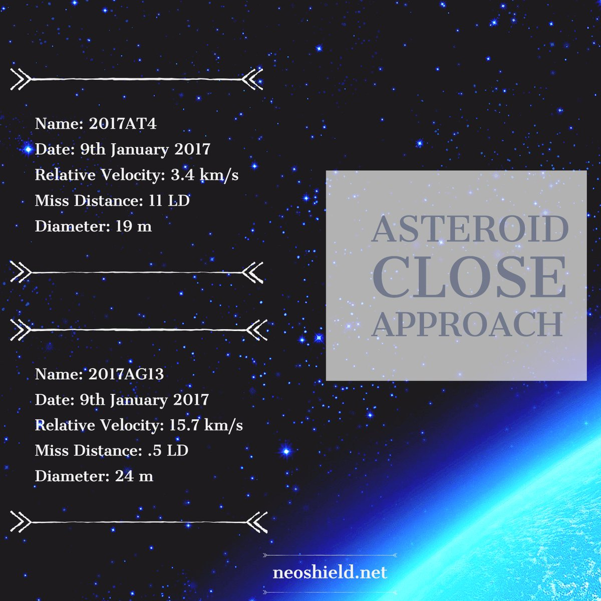 near miss asteroid today - photo #23