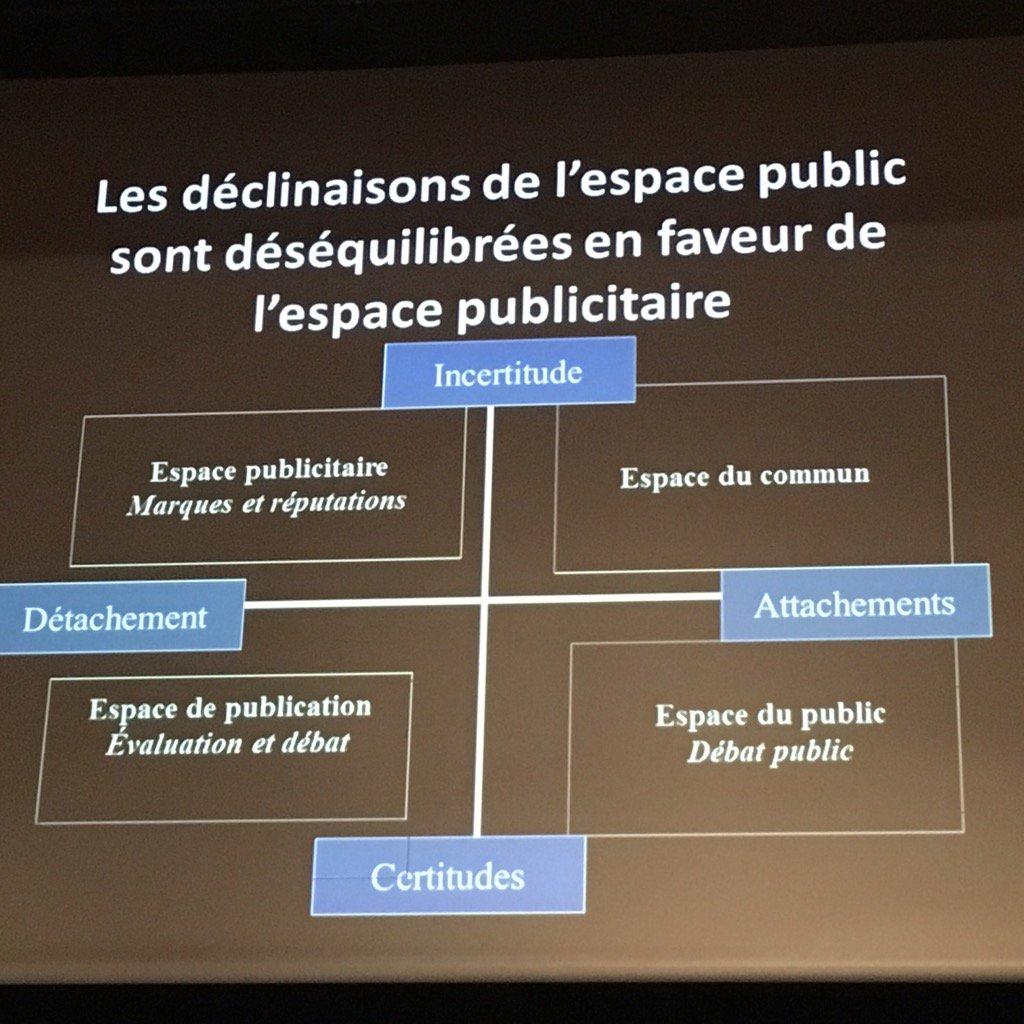 Les déclinaisons de l'espace public selon D. Boullier : 1 structuration très intéressante ! #emiconf2017 https://t.co/p6ZKod5sHW
