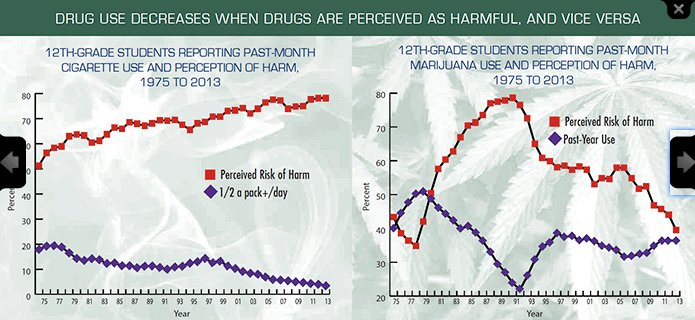 This DEA tweet accidentally reveals one of the big arguments for legalizing marijuana