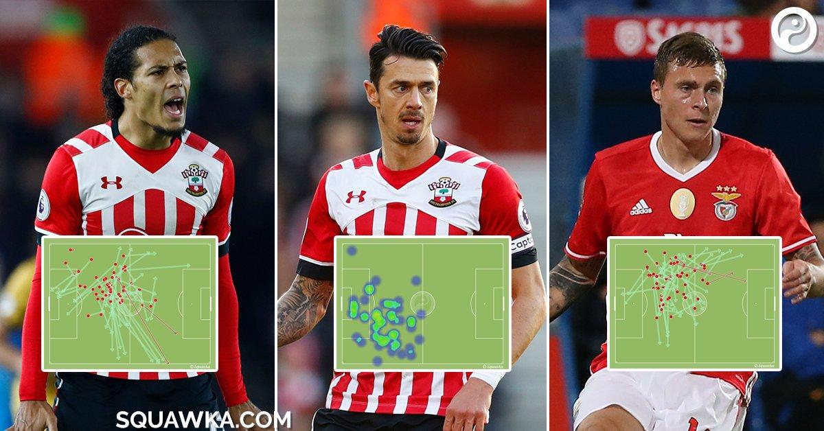 5. Van Dijk vs. Fonte vs. Lindelof: Which centre-back should Man Unite...