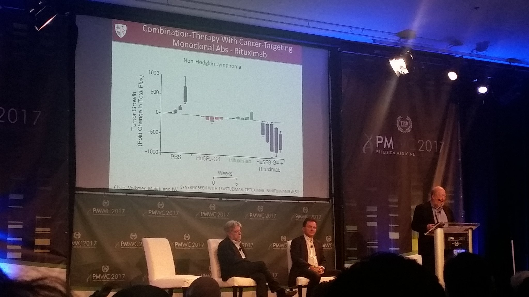 Immunotherapy session at #PMWC17 - first and very interesting talk from dr. Irv Weissman of Stanford School of Medicine https://t.co/W9zr7q66oK